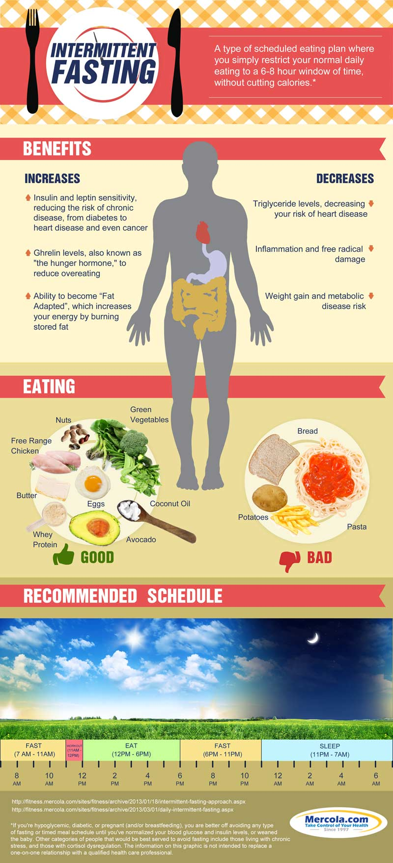 Intermittent Fasting for Health - Dr. Betsy Rice, ND
